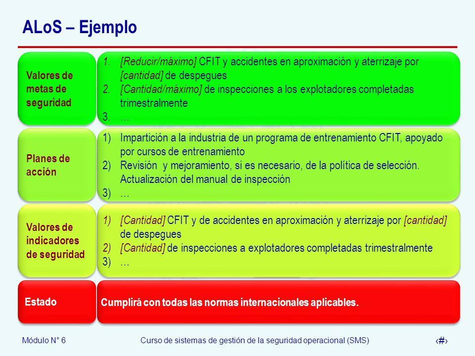 ALoS – Ejemplo Valores de metas de seguridad. [Reducir/máximo] CFIT y accidentes en aproximación y aterrizaje por [cantidad] de despegues.